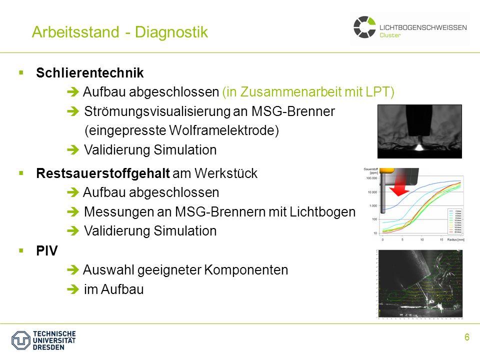 6 Arbeitsstand - Diagnostik Restsauerstoffgehalt am Werkstück Aufbau abgeschlossen Messungen an MSG-Brennern mit Lichtbogen Validierung Simulation PIV
