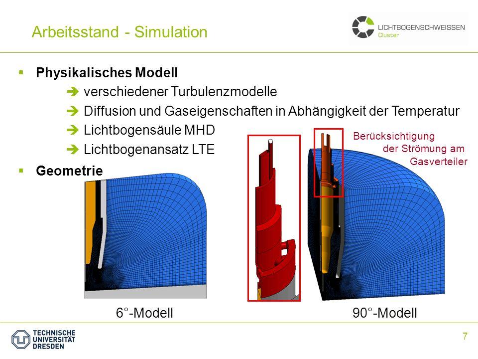 8 Ausgewählte Ergebnisse Strömung kalter Brenner Entstehung von Turbulenzen durch Geometrie des Gasverteilers Kontamination der Schutzgasabdeckung am Werkstück