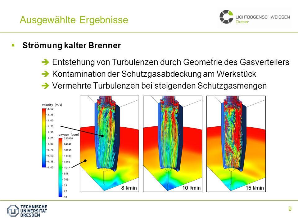 9 Ausgewählte Ergebnisse Strömung kalter Brenner Entstehung von Turbulenzen durch Geometrie des Gasverteilers Kontamination der Schutzgasabdeckung am
