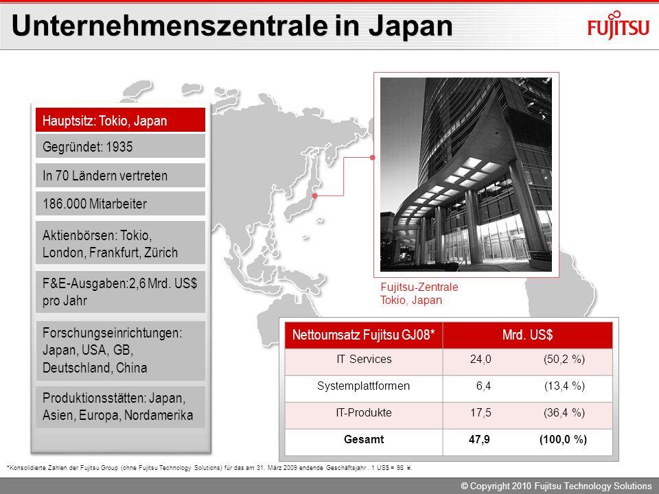 © Copyright 2010 Fujitsu Technology Solutions Unternehmenszentrale in Japan Gegründet: 1935 Hauptsitz: Tokio, Japan F&E-Ausgaben:2,6 Mrd.