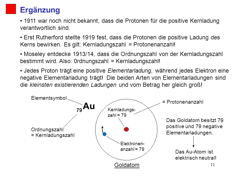 11 Erst Rutherford stellte 1919 fest, dass die Protonen die positive Ladung des Kerns bewirken. Es gilt: Kernladungszahl = Protonenanzahl! Ergänzung 1