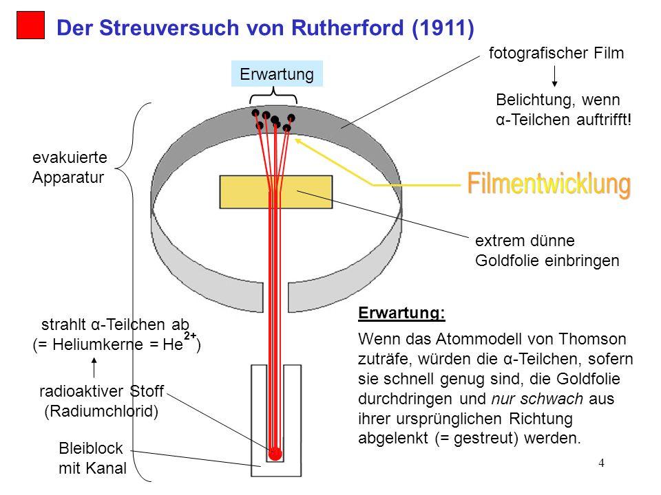 4 fotografischer Film radioaktiver Stoff (Radiumchlorid) Bleiblock mit Kanal extrem dünne Goldfolie einbringen Belichtung, wenn α-Teilchen auftrifft!