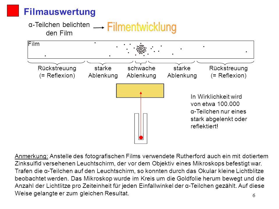 6 Rückstreuung (= Reflexion) α-Teilchen belichten den Film schwache Ablenkung starke Ablenkung Anmerkung: Anstelle des fotografischen Films verwendete