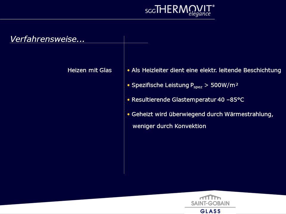 Verfahrensweise... Heizen mit Glas Als Heizleiter dient eine elektr. leitende Beschichtung Spezifische Leistung P spez > 500W/m² Resultierende Glastem