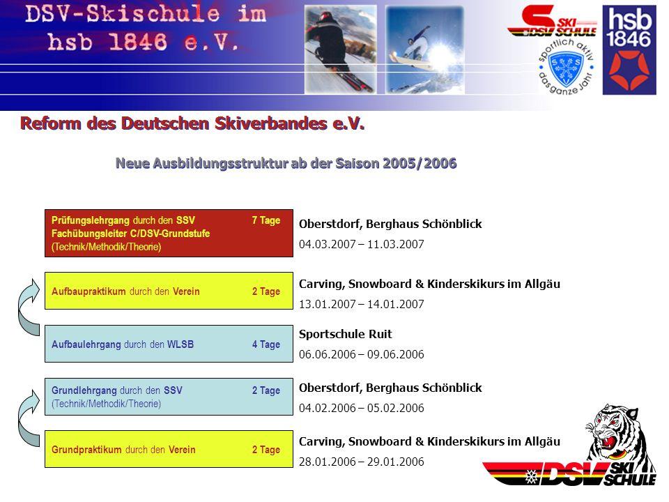 Reform des Deutschen Skiverbandes e.V.