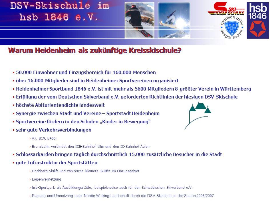 50.000 Einwohner und Einzugsbereich für 160.000 Menschen über 16.000 Mitglieder sind in Heidenheimer Sportvereinen organisiert Heidenheimer Sportbund 1846 e.V.