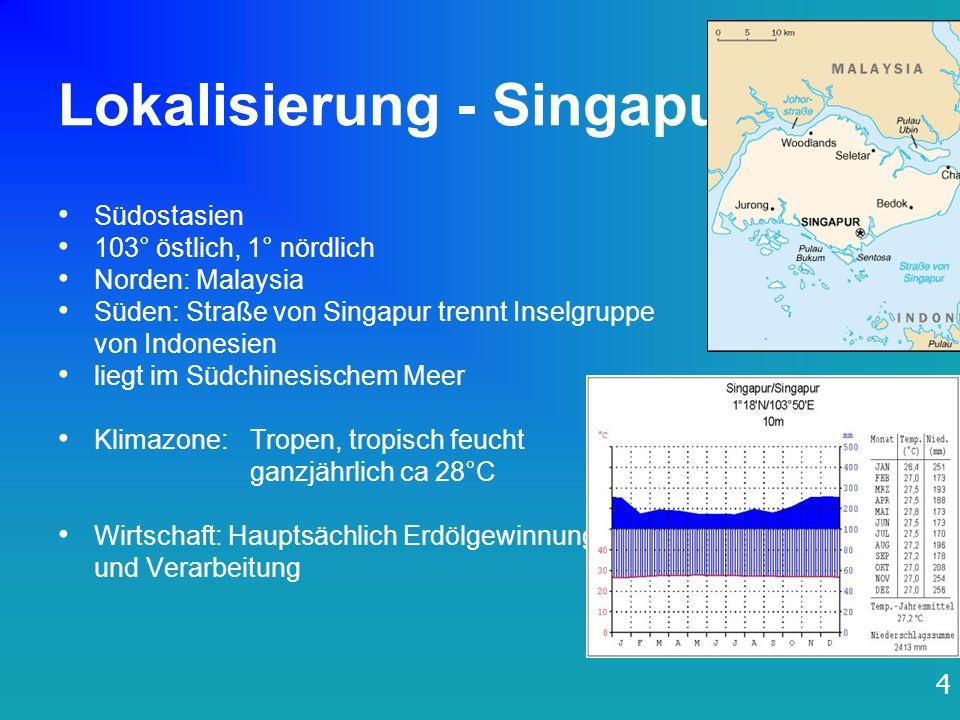 Lokalisierung - Singapur Südostasien 103° östlich, 1° nördlich Norden: Malaysia Süden: Straße von Singapur trennt Inselgruppe von Indonesien liegt im
