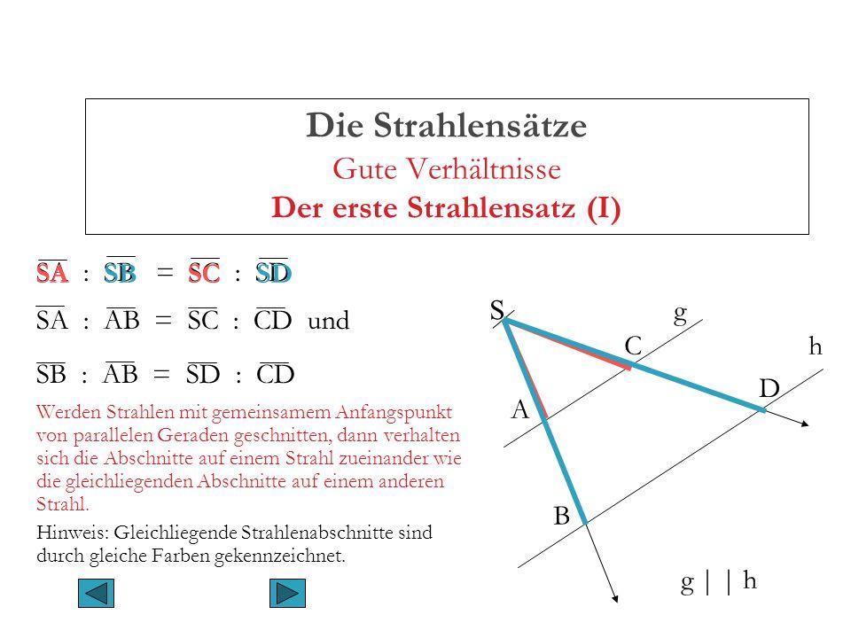 Die Strahlensätze Gute Verhältnisse Der erste Strahlensatz (II) SA : SB = SC : SD SA : AB = SC : CD und SB : AB = SD : CD Werden Strahlen mit gemeinsamem Anfangspunkt von parallelen Geraden geschnitten, dann verhalten sich die Abschnitte auf einem Strahl zueinander wie die gleichliegenden Abschnitte auf einem anderen Strahl.
