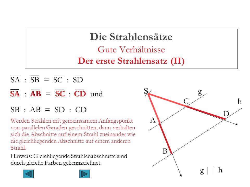 Die Strahlensätze Gute Verhältnisse Der erste Strahlensatz (III) SA : SB = SC : SD SA : AB = SC : CD und SB : AB = SD : CD Werden Strahlen mit gemeinsamem Anfangspunkt von parallelen Geraden geschnitten, dann verhalten sich die Abschnitte auf einem Strahl zueinander wie die gleichliegenden Abschnitte auf einem anderen Strahl.