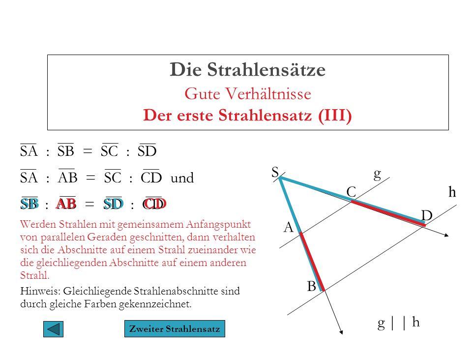 Die Strahlensätze Gute Verhältnisse Der zweite Strahlensatz (I) AC : BD = SA : SB und AC : BD = SC : SD Werden Strahlen mit gemeinsamem Anfangspunkt von parallelen Geraden geschnitten, dann verhalten sich die Parallelenabschnitte zueinander wie die zugehörigen Strahlenabschnitte auf ein und demselben Strahl.