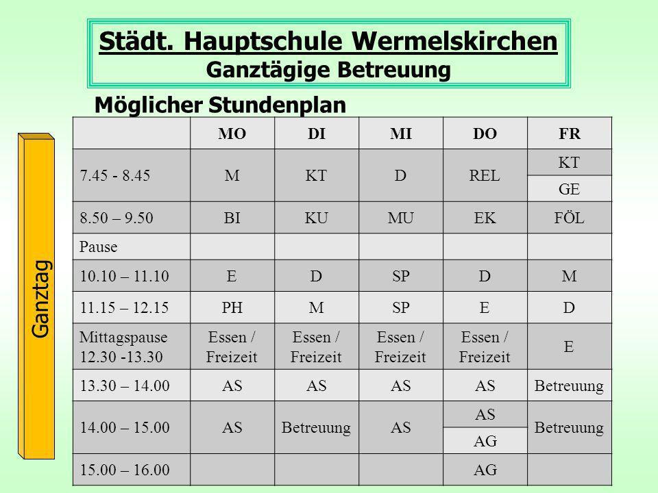 MODIMIDOFR 7.45 - 8.45MKTDREL KT GE 8.50 – 9.50BIKUMUEKFÖL Pause 10.10 – 11.10EDSPDM 11.15 – 12.15PHMSPED Mittagspause 12.30 -13.30 Essen / Freizeit E