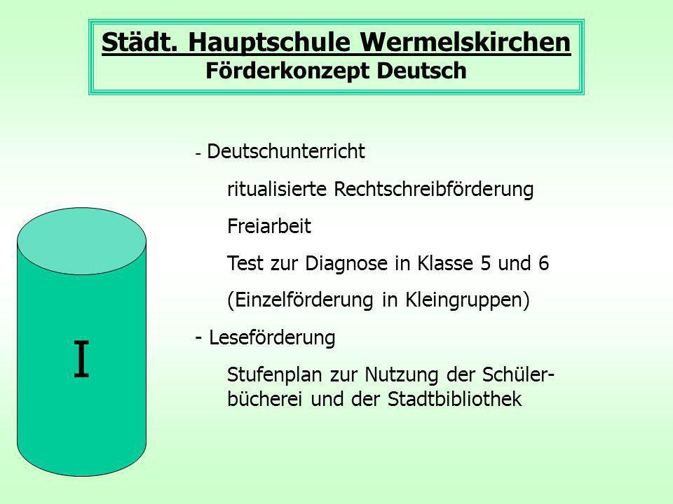 I Städt. Hauptschule Wermelskirchen Förderkonzept Deutsch - Deutschunterricht ritualisierte Rechtschreibförderung Freiarbeit Test zur Diagnose in Klas