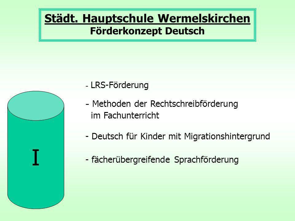 I Städt. Hauptschule Wermelskirchen Förderkonzept Deutsch - LRS-Förderung - Methoden der Rechtschreibförderung im Fachunterricht - Deutsch für Kinder