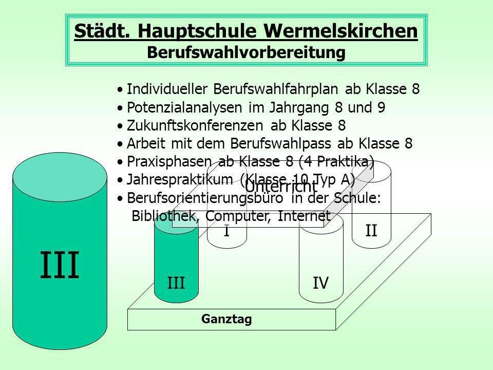 Ganztag III III IV Unterricht III Städt. Hauptschule Wermelskirchen Berufswahlvorbereitung Individueller Berufswahlfahrplan ab Klasse 8 Potenzialanaly