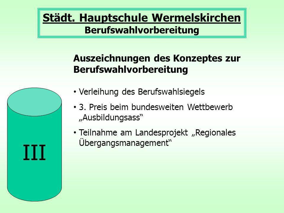 III Städt. Hauptschule Wermelskirchen Berufswahlvorbereitung Auszeichnungen des Konzeptes zur Berufswahlvorbereitung Verleihung des Berufswahlsiegels