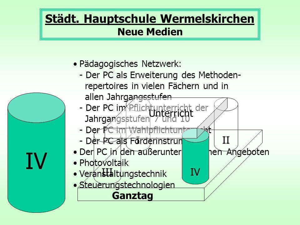 Pädagogisches Netzwerk: - Der PC als Erweiterung des Methoden- repertoires in vielen Fächern und in allen Jahrgangsstufen - Der PC im Pflichtunterrich