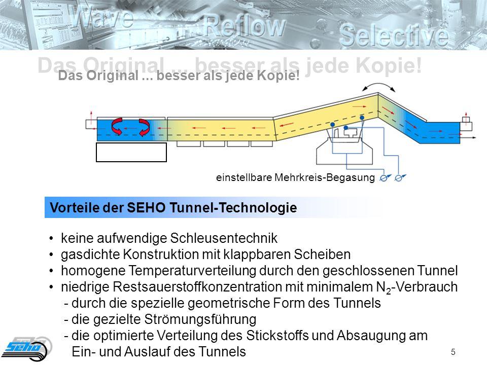 5 einstellbare Mehrkreis-Begasung Vorteile der SEHO Tunnel-Technologie keine aufwendige Schleusentechnik gasdichte Konstruktion mit klappbaren Scheibe