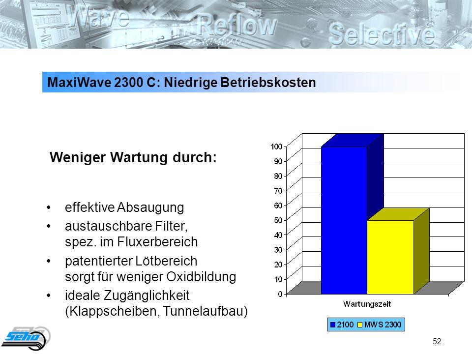 52 effektive Absaugung austauschbare Filter, spez. im Fluxerbereich patentierter Lötbereich sorgt für weniger Oxidbildung ideale Zugänglichkeit (Klapp