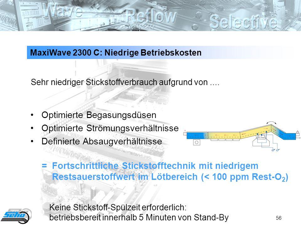 56 Optimierte Begasungsdüsen Optimierte Strömungsverhältnisse Definierte Absaugverhältnisse = Fortschrittliche Stickstofftechnik mit niedrigem Restsau