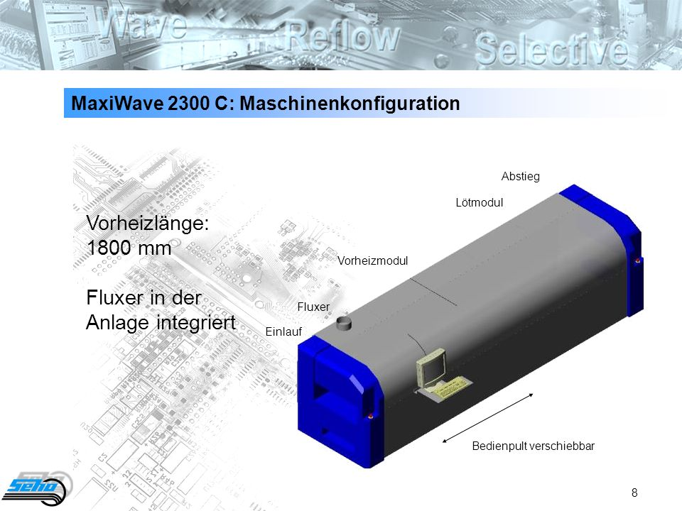 8 MaxiWave 2300 C: Maschinenkonfiguration Vorheizlänge: 1800 mm Fluxer in der Anlage integriert Lötmodul Vorheizmodul Abstieg Fluxer Bedienpult versch