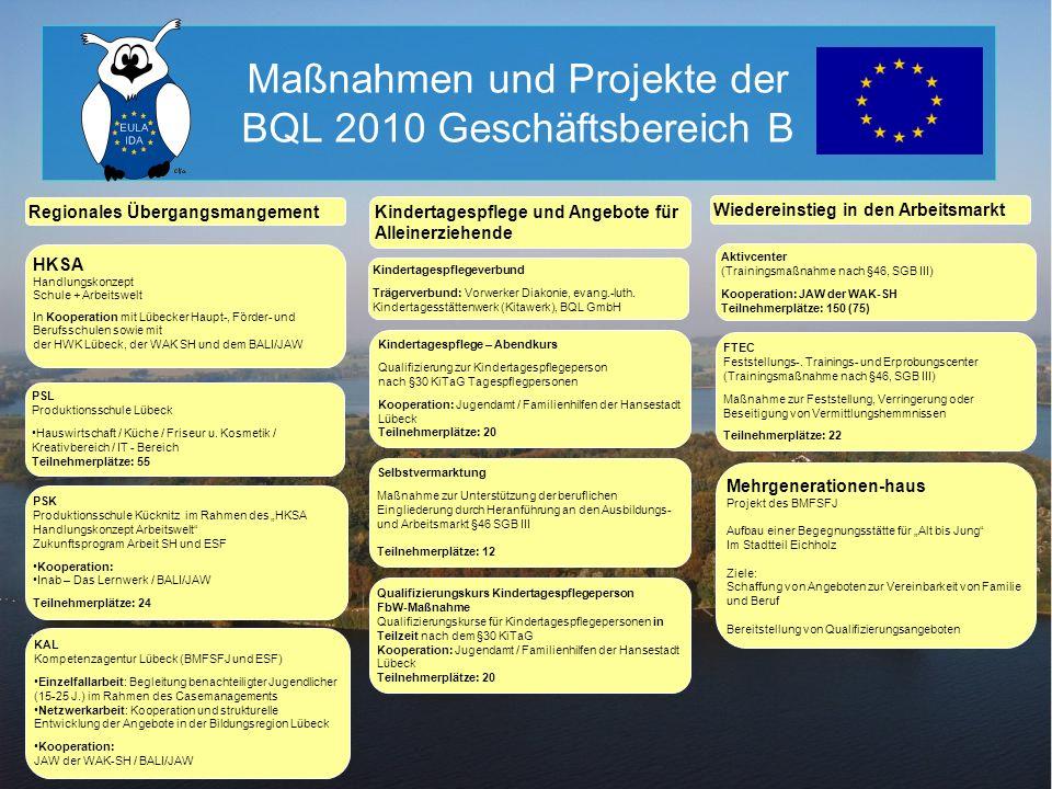 Maßnahmen und Projekte der BQL 2010 Geschäftsbereich B PSL Produktionsschule Lübeck Hauswirtschaft / Küche / Friseur u. Kosmetik / Kreativbereich / IT