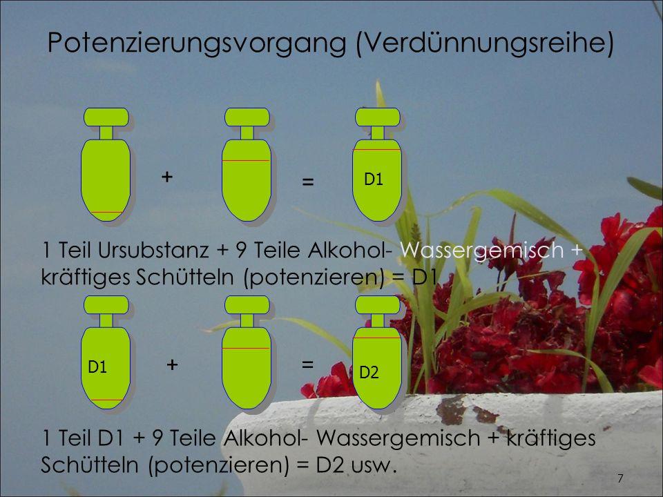 Die homöopathischen Potenzen Die Verdünnungsstufen der homöopathischen Arzneimittel werden als Potenzen bezeichnet.
