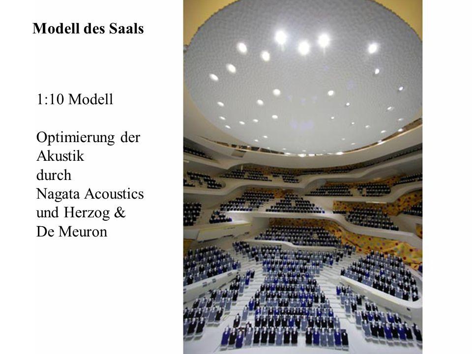 Modell des Saals 1:10 Modell Optimierung der Akustik durch Nagata Acoustics und Herzog & De Meuron