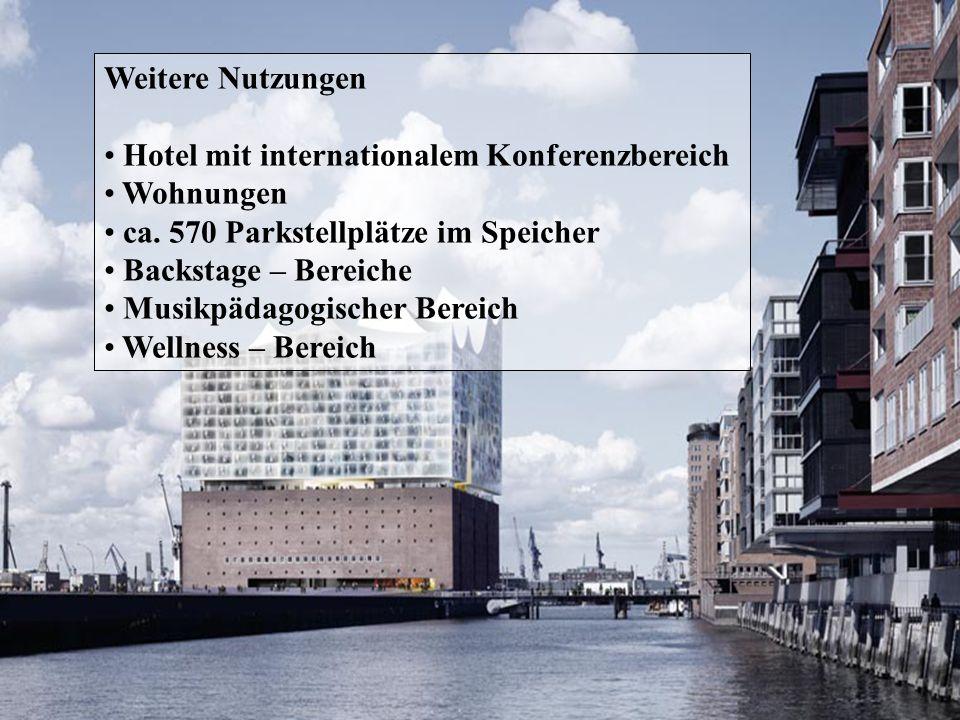 Weitere Nutzungen Hotel mit internationalem Konferenzbereich Wohnungen ca.