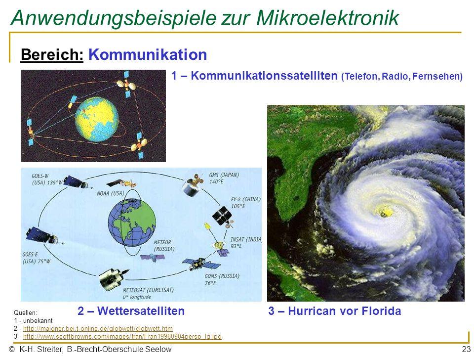 © K-H. Streiter, B.-Brecht-Oberschule Seelow23 Anwendungsbeispiele zur Mikroelektronik Bereich: Kommunikation 1 – Kommunikationssatelliten (Telefon, R