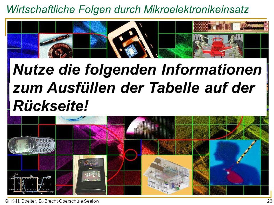 © K-H. Streiter, B.-Brecht-Oberschule Seelow26 Wirtschaftliche Folgen durch Mikroelektronikeinsatz Nutze die folgenden Informationen zum Ausfüllen der