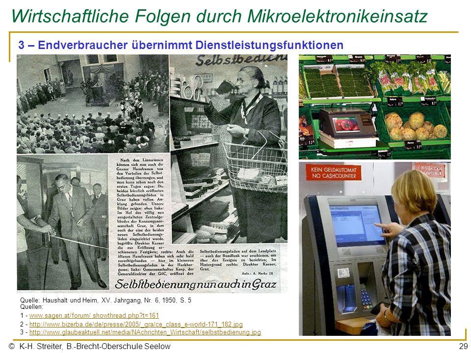© K-H. Streiter, B.-Brecht-Oberschule Seelow29 Wirtschaftliche Folgen durch Mikroelektronikeinsatz 3 – Endverbraucher übernimmt Dienstleistungsfunktio