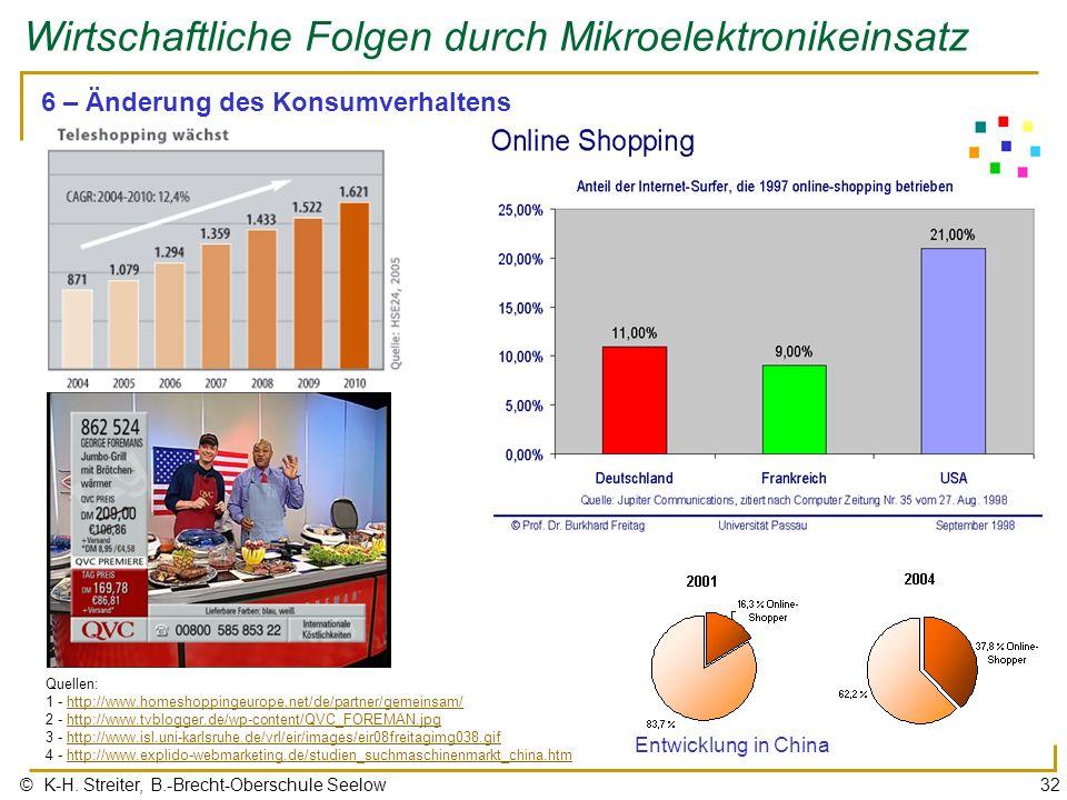 © K-H. Streiter, B.-Brecht-Oberschule Seelow32 Wirtschaftliche Folgen durch Mikroelektronikeinsatz 6 – Änderung des Konsumverhaltens Quellen: 1 - http