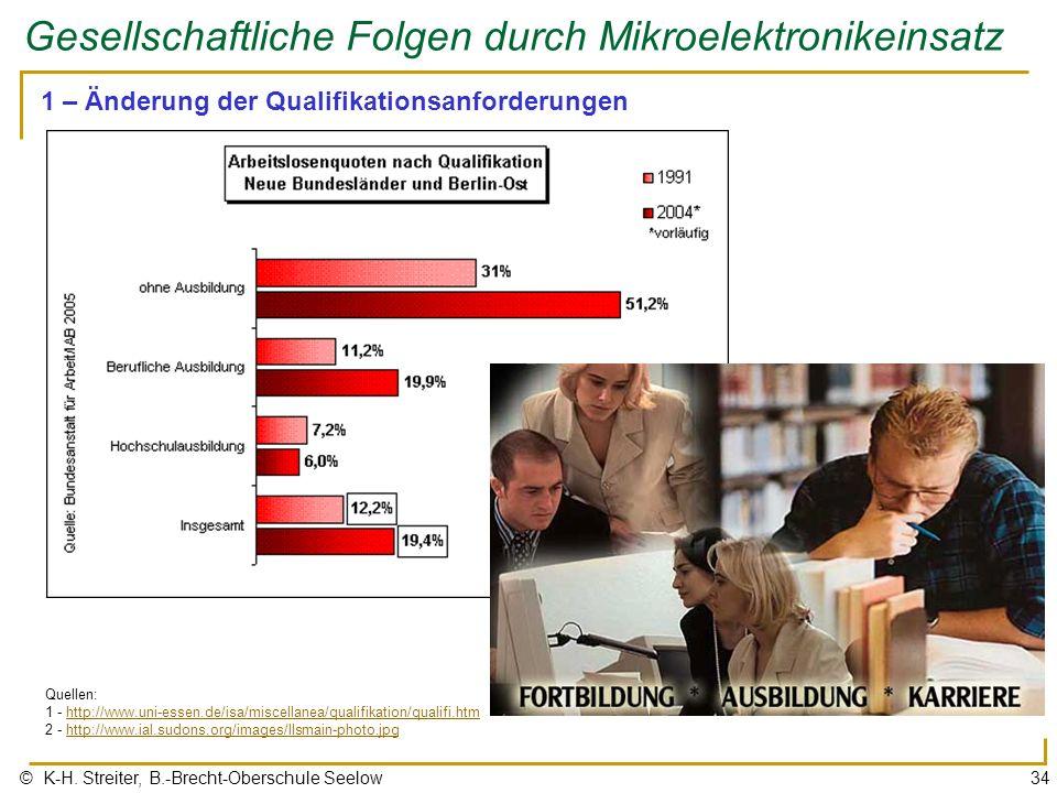 © K-H. Streiter, B.-Brecht-Oberschule Seelow34 Gesellschaftliche Folgen durch Mikroelektronikeinsatz 1 – Änderung der Qualifikationsanforderungen Quel