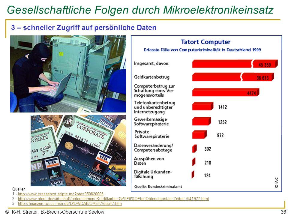 © K-H. Streiter, B.-Brecht-Oberschule Seelow36 Gesellschaftliche Folgen durch Mikroelektronikeinsatz 3 – schneller Zugriff auf persönliche Daten Quell