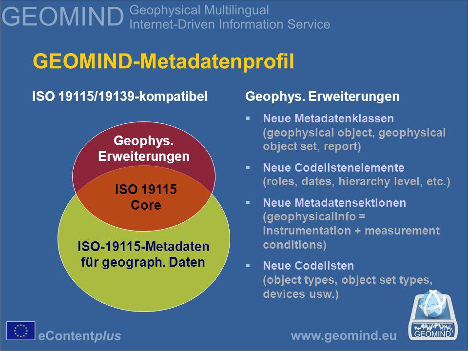 Geophys.