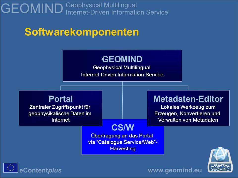 CS/W Übertragung an das Portal via Catalogue Service/Web- Harvesting Softwarekomponenten GEOMIND Geophysical Multilingual Internet-Driven Information