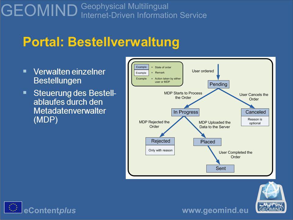 Portal: Bestellverwaltung Verwalten einzelner Bestellungen Steuerung des Bestell- ablaufes durch den Metadatenverwalter (MDP)
