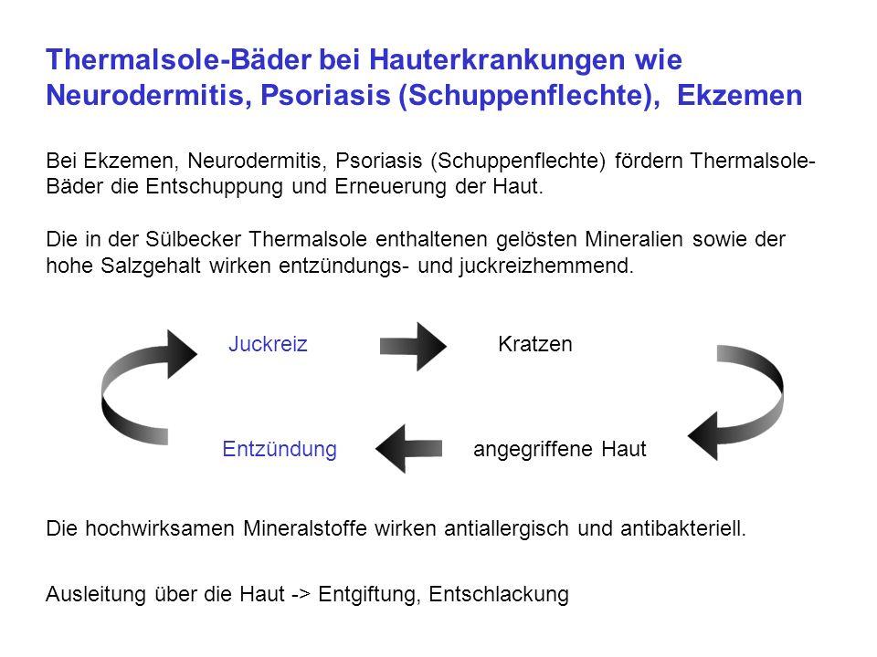 Thermalsole-Bäder bei Hauterkrankungen wie Neurodermitis, Psoriasis (Schuppenflechte), Ekzemen Bei Ekzemen, Neurodermitis, Psoriasis (Schuppenflechte)