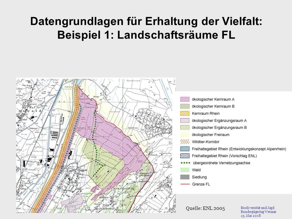 Datengrundlagen für Erhaltung der Vielfalt: Beispiel 1: Landschaftsräume FL Quelle: ENL 2005 Biodiversität und Jagd Bundesjägertag Weimar 23. Mai 2008