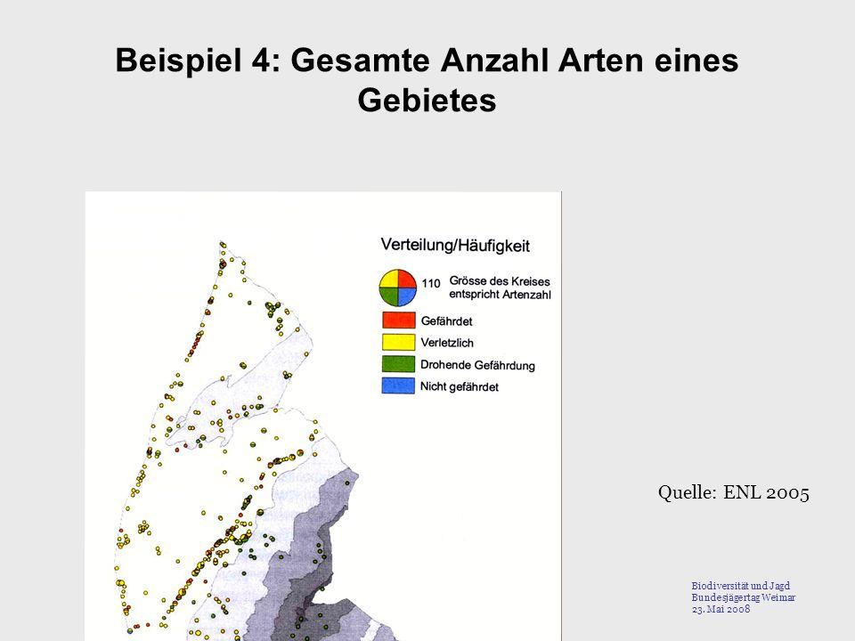 Beispiel 4: Gesamte Anzahl Arten eines Gebietes Quelle: ENL 2005 Biodiversität und Jagd Bundesjägertag Weimar 23. Mai 2008