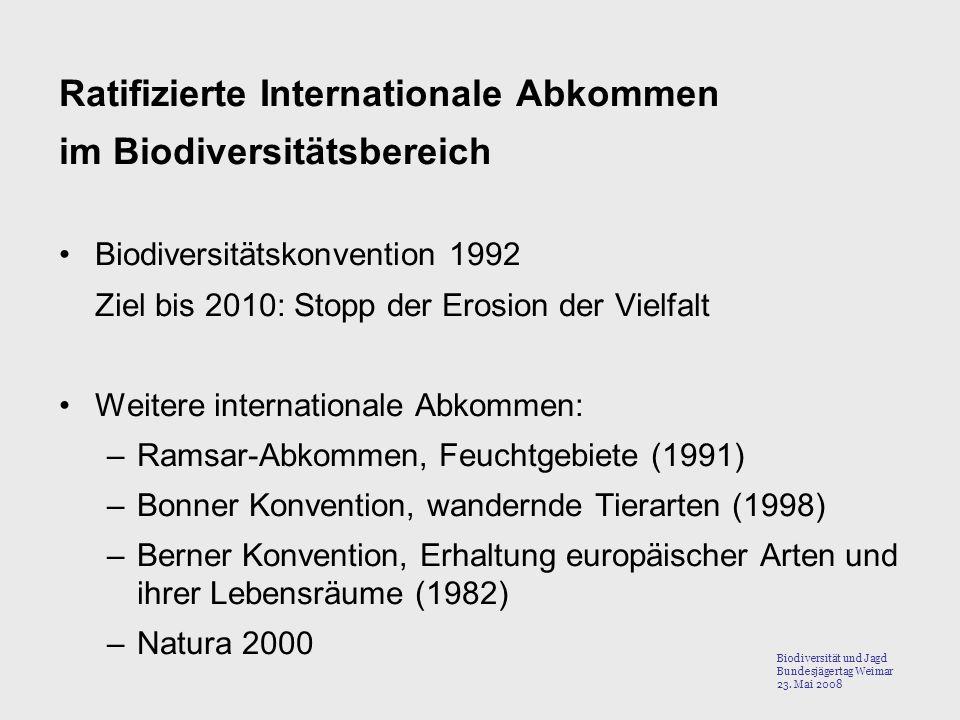 Ratifizierte Internationale Abkommen im Biodiversitätsbereich Biodiversitätskonvention 1992 Ziel bis 2010: Stopp der Erosion der Vielfalt Weitere inte