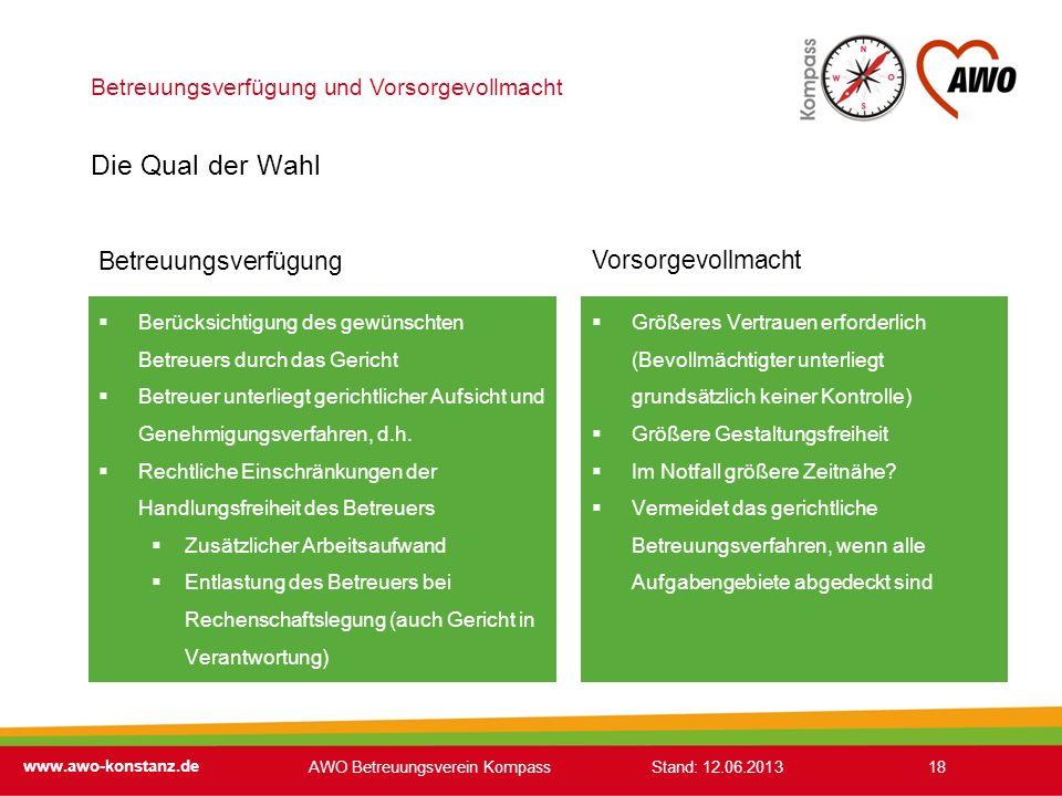 Betreuungsverfügung und Vorsorgevollmacht www.awo-konstanz.de 18 Die Qual der Wahl Betreuungsverfügung Vorsorgevollmacht Berücksichtigung des gewünsch
