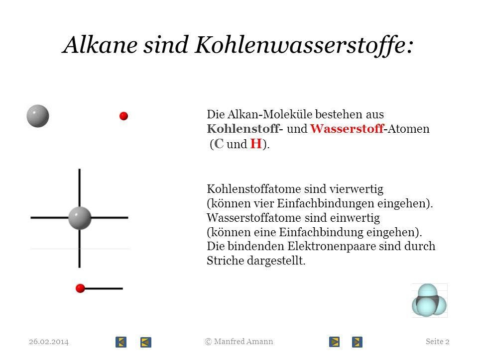 Alkane sind Kohlenwasserstoffe: 26.02.2014Seite 2© Manfred Amann Die Alkan-Moleküle bestehen aus Kohlenstoff- und Wasserstoff-Atomen ( C und H ). Kohl