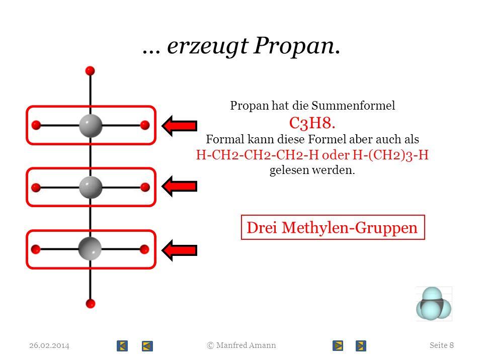 … erzeugt Propan. 26.02.2014Seite 8© Manfred Amann Propan hat die Summenformel C3H8. Formal kann diese Formel aber auch als H-CH2-CH2-CH2-H oder H-(CH