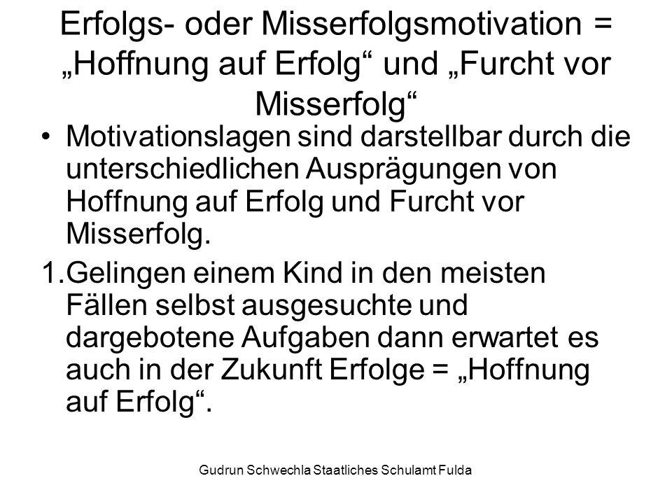 Gudrun Schwechla Staatliches Schulamt Fulda Erfolgs- oder Misserfolgsmotivation = Hoffnung auf Erfolg und Furcht vor Misserfolg Motivationslagen sind darstellbar durch die unterschiedlichen Ausprägungen von Hoffnung auf Erfolg und Furcht vor Misserfolg.