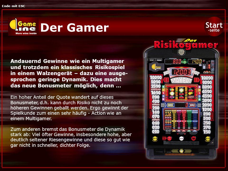 Ende mit ESC Der Gamer Andauernd Gewinne wie ein Multigamer und trotzdem ein klassisches Risikospiel in einem Walzengerät – dazu eine ausge- sprochen geringe Dynamik.