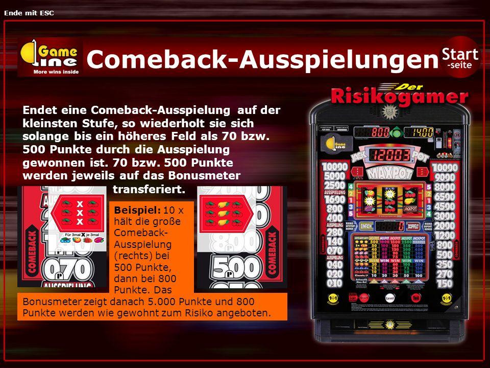 Ende mit ESC Verkaufs-Argumentation Der Risikogamer Der Gamer Für jeden Spieltyp Für jeden Platz