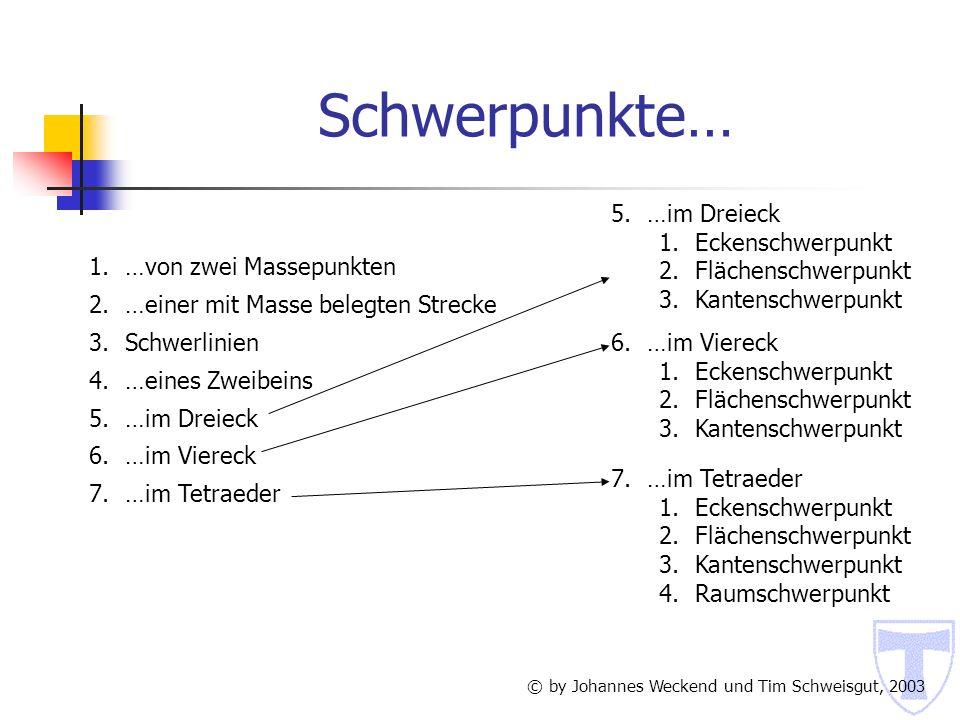 7.1 Schwerpunkt eines Tetraeders Eckenschwerpunkt E © by Johannes Weckend und Tim Schweisgut, 2003 Man kann den Eckenschwerpunkt E auch durch eine andere Konstruktion bekommen Man fasst die Punkte A und D, sowie B und C durch M AD bzw.
