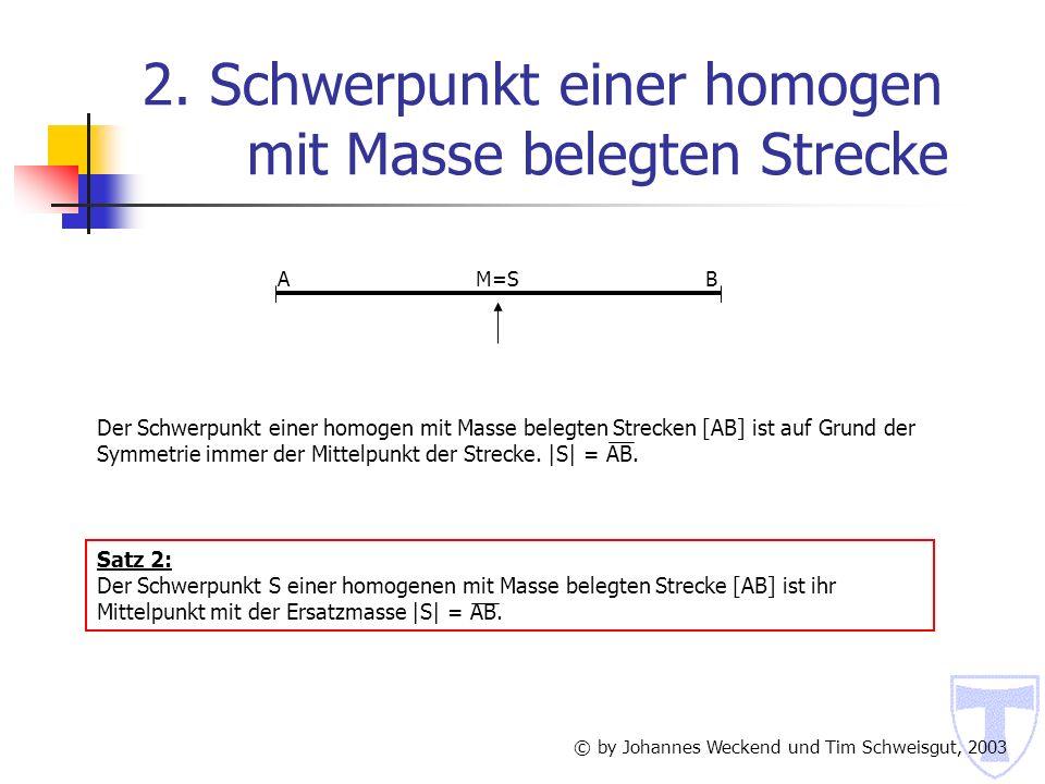 6.2 Schwerpunkt eines Vierecks Flächenschwerpunkt F © by Johannes Weckend und Tim Schweisgut, 2003 Satz 10: Zerlegt man das Viereck ABCD durch die beiden Diagonalen [AC] und [BC] in jeweils zwei Dreiecke mit den Schwerpunkten S 1, S 2 bzw.