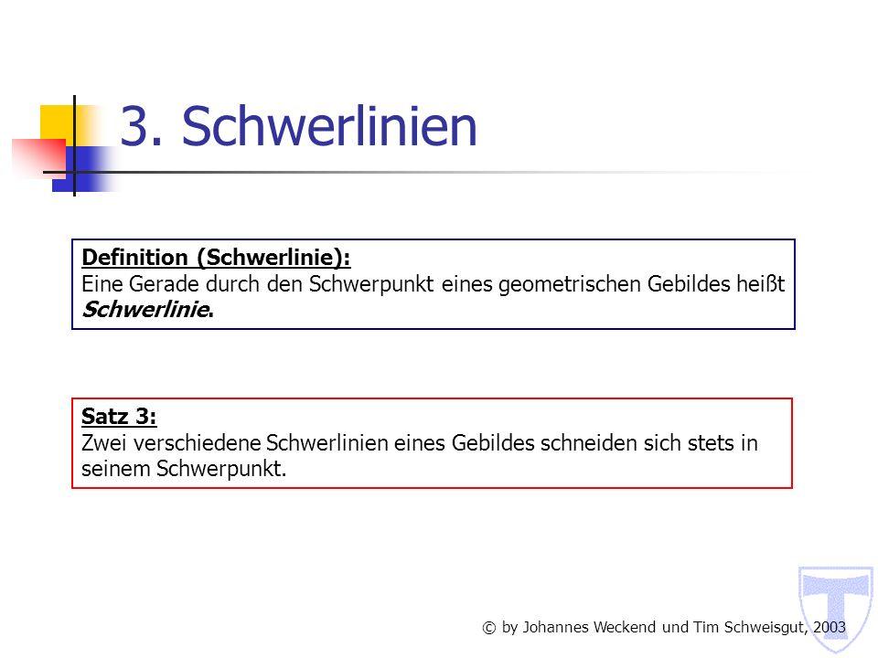 6.3 Schwerpunkt eines Vierecks Kantenschwerpunkt K © by Johannes Weckend und Tim Schweisgut, 2003 Satz 11: Zerlegt man das Viereck ABCD, dessen Kanten homogen mit Masse belegt seien, einmal in die beiden Zweibeine [AB] [AD] und [CB] [CD] mit den Schwerpunkten K 1 und K 2, dann in die Zweibeine [BA] [BC] und [DA] [DC] mit den Schwerpunkten K 3 und K 4, so sind K 1 K 2 bzw.